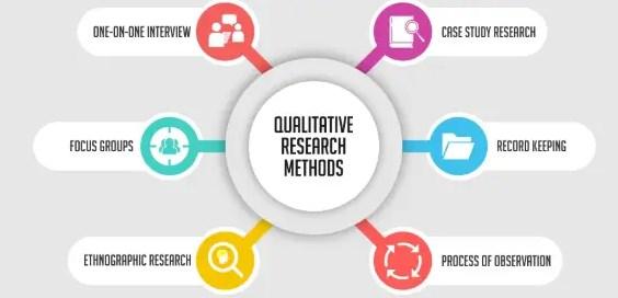 Memahami Penelitian Kualitatif Dengan Jelas