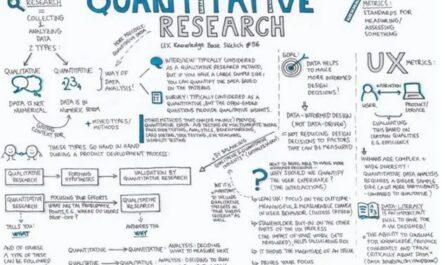 Pengertian-Metode-Penelitian-Kuantitatif-Serta-Kelebihan-dan-Kekurangan