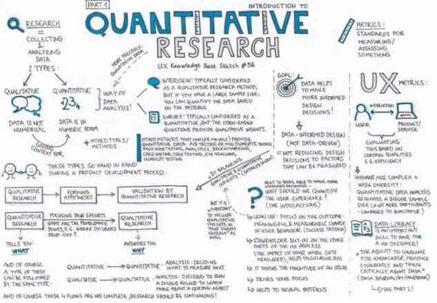 Pengertian Metode Penelitian Kuantitatif Serta Kelebihan dan Kekurangan