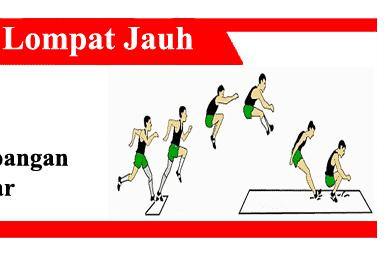 Lompat jauh: definisi, jalur, ukuran dan teknik lapangan