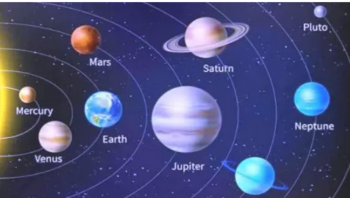 Urutan-nama-planet-definisi-jenis-jenis-dan-ukuran